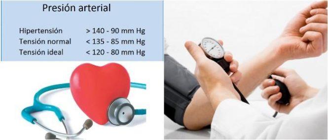 valores normales de tension arterial