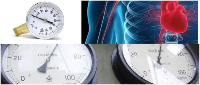 ejemplos de presión hidrostática