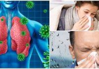 Infecciones respiratorias agudas a nivel mundial