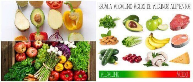 new lower prices entire collection newest Dieta Alcalina: Niveles de PH, Beneficios, Alimentos ...