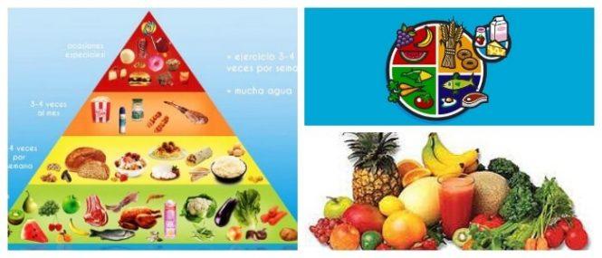 Pir mide alimenticia qu es importancia consejos y alimentos recomendados arriba salud - Piramides de alimentos saludables ...