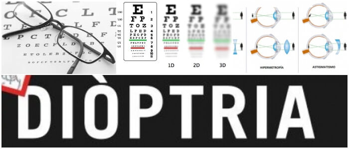 la dioptria y los binoculares