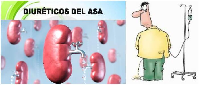 indicaciones de los diuréticos de asa