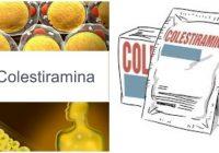 cual es la presentación genérica de colestiramina