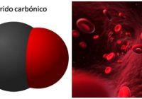 grado alimenticio del anhidrido carbonico