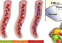 cual es la glicemia normal de una persona