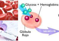 cual es la hemoglobina glicada en sangre