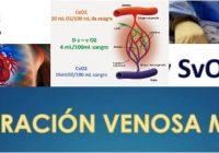cual es el uso del SvO2 en medicina